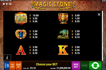 Magic Stone Paytable
