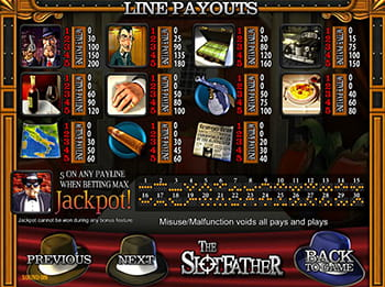 The Slotfather paytable