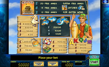 Fishin Frenzy paytable